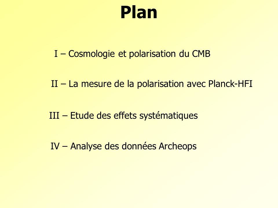 Plan I – Cosmologie et polarisation du CMB II – La mesure de la polarisation avec Planck-HFI III – Etude des effets systématiques IV – Analyse des données Archeops