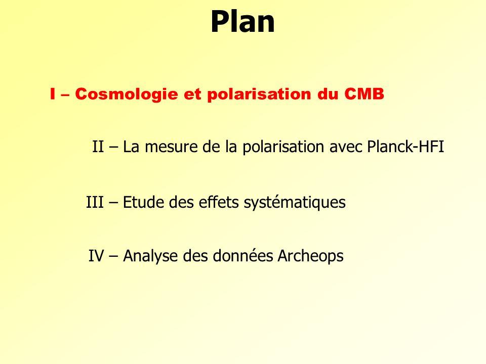 22 octobre 2003 55 Cyrille Rosset « Mode E » Champ scalaire Définition non locale Pas de rotationnel Invariant par parité k1k1 k2k2 k3k3
