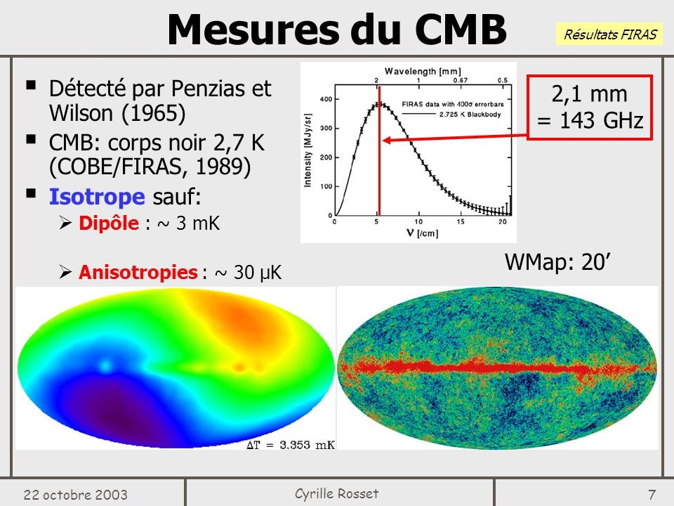 22 octobre 2003 8 Cyrille Rosset Spectre de puissance Niveaux des fluctuations pour une échelle angulaire θ Pics acoustiques Extrema de compression au découplage (+1)C /2 (μK 2 ) 2 10100 1000 C avec ~ 200/θ COBE BOOM ARCH WMAP Mesure des paramètres cosmologiques