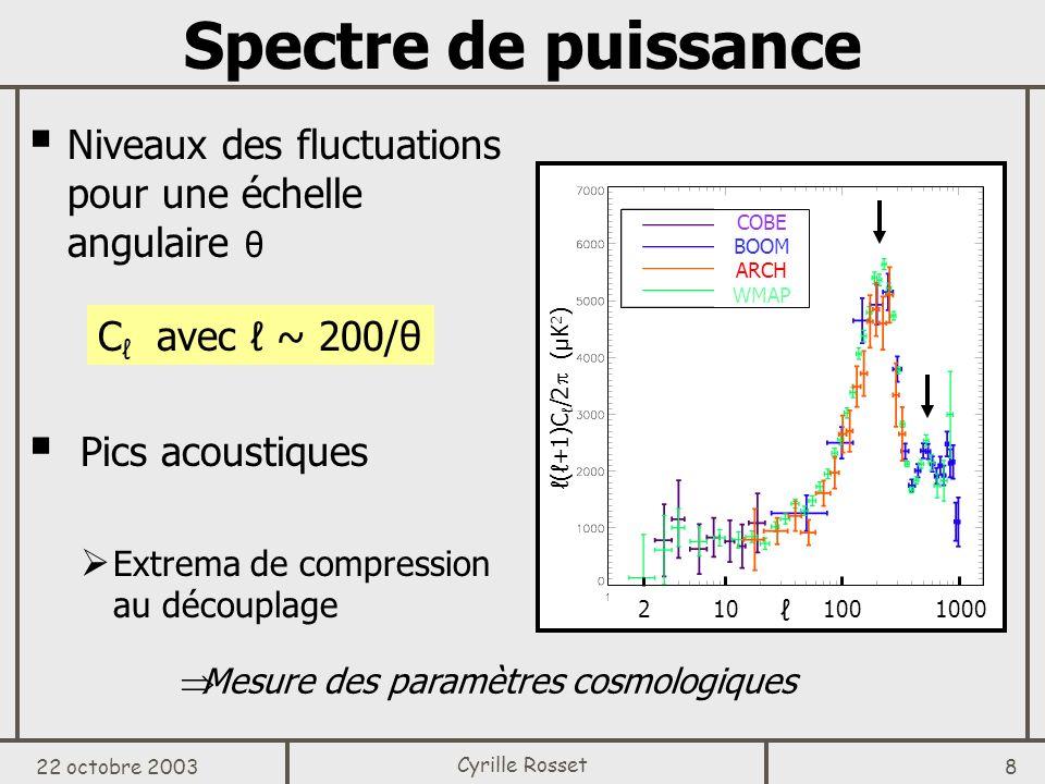 22 octobre 2003 19 Cyrille Rosset Linstrument HFI 52 détecteurs bolométriques 100, 143, 217 GHz : CMB 353, 545, 857 GHz : émission galactique Plan focal: 100 mK 32 détecteurs polarisés Une paire de cornet Q, U