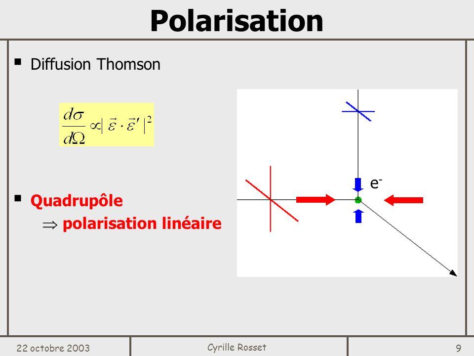 22 octobre 2003 30 Cyrille Rosset Les lobes de Planck < 0,5% de I< 0,15% de I I 1 0 U Q I Q 0,005 30 Simulations: I et Q gaussiens, ~elliptique (10%)  U  << I  I Q  << I Cornets différents lobes différents 0,0015 0