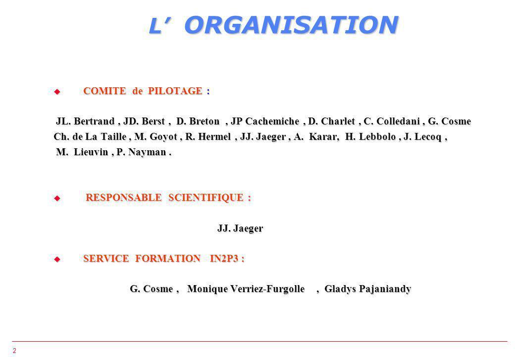 2 COMITE de PILOTAGE : COMITE de PILOTAGE : JL. Bertrand, JD. Berst, D. Breton, JP Cachemiche, D. Charlet, C. Colledani, G. Cosme JL. Bertrand, JD. Be