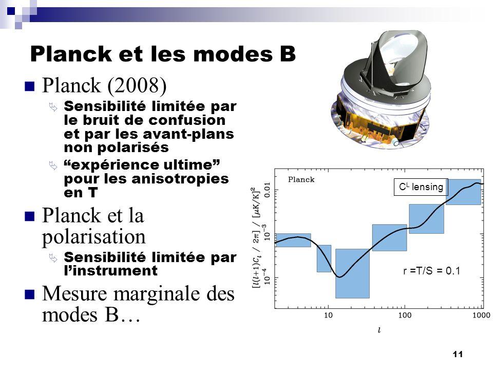 11 Planck et les modes B Planck (2008) Sensibilité limitée par le bruit de confusion et par les avant-plans non polarisés expérience ultime pour les a