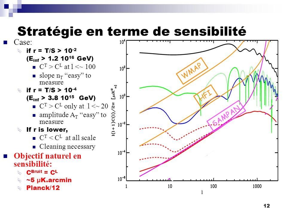12 Stratégie en terme de sensibilité Case: if r = T/S > 10 -2 (E inf > 1.2 10 16 GeV) C T > C L at l <~ 100 slope n T easy to measure if r = T/S > 10