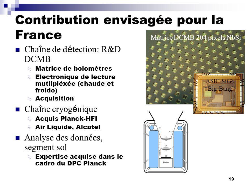 19 Contribution envisagée pour la France Cha î ne de d é tection: R&D DCMB Matrice de bolomètres Electronique de lecture mutlipléxée (chaude et froide