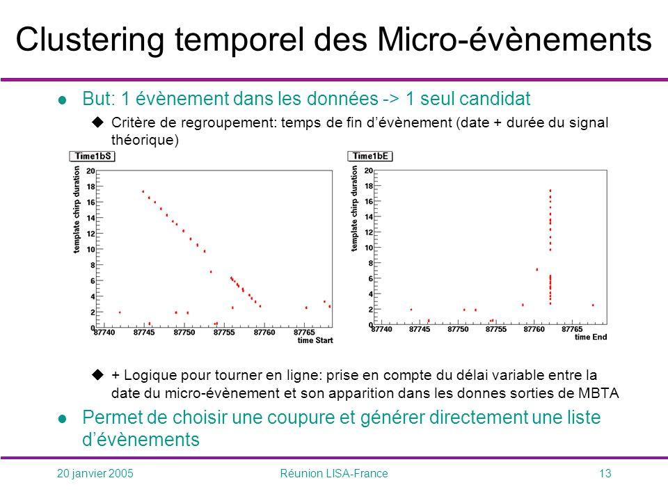 20 janvier 2005Réunion LISA-France13 But: 1 évènement dans les données -> 1 seul candidat Critère de regroupement: temps de fin dévènement (date + durée du signal théorique) + Logique pour tourner en ligne: prise en compte du délai variable entre la date du micro-évènement et son apparition dans les donnes sorties de MBTA Permet de choisir une coupure et générer directement une liste dévènements Clustering temporel des Micro-évènements