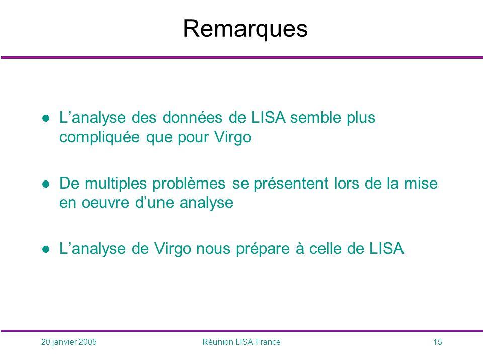 20 janvier 2005Réunion LISA-France15 Remarques Lanalyse des données de LISA semble plus compliquée que pour Virgo De multiples problèmes se présentent lors de la mise en oeuvre dune analyse Lanalyse de Virgo nous prépare à celle de LISA