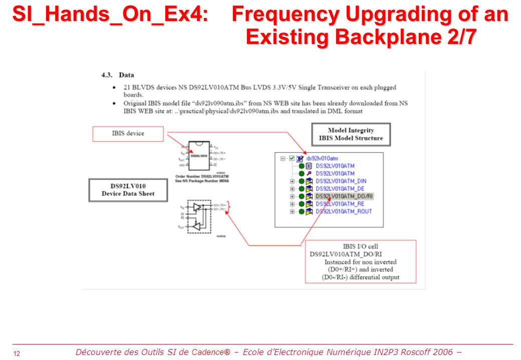 12 SI_Hands_On_Ex4: Frequency Upgrading of an Existing Backplane 2/7 Découverte des Outils SI de Cadence® Ecole dElectronique Numérique IN2P3 Roscoff 2006