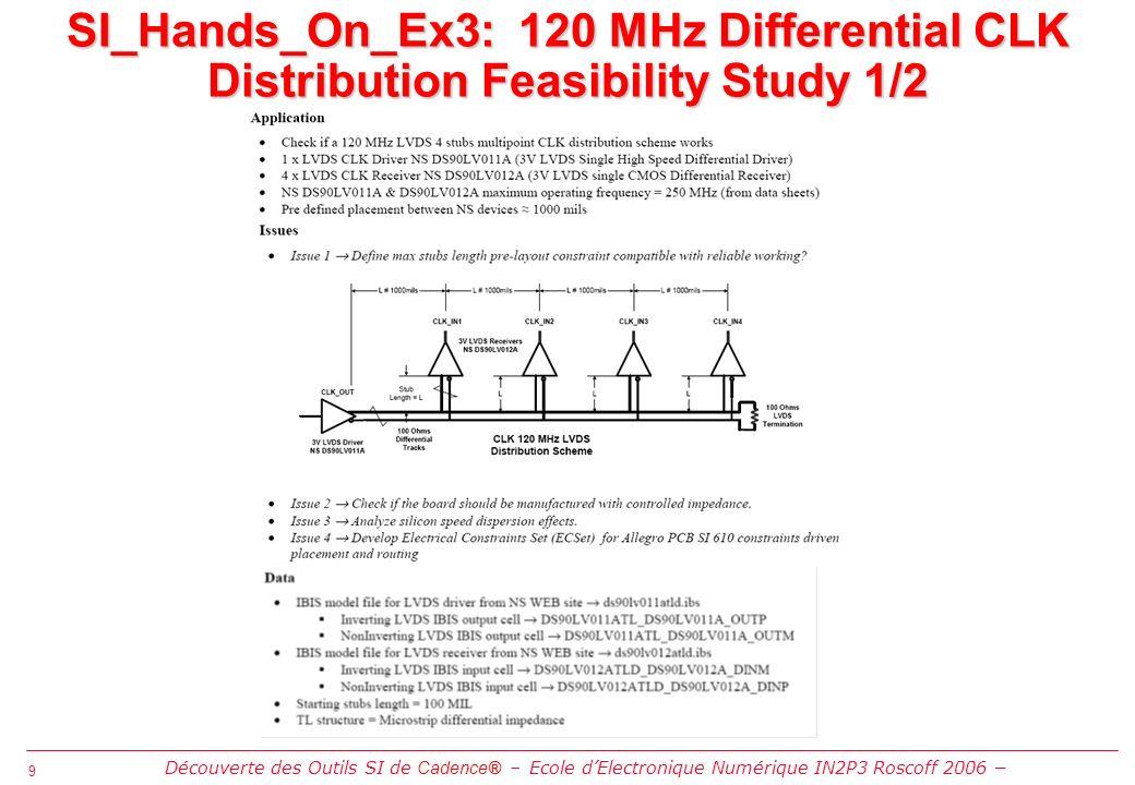 9 9 SI_Hands_On_Ex3: 120 MHz Differential CLK Distribution Feasibility Study 1/2 Découverte des Outils SI de Cadence® Ecole dElectronique Numérique IN2P3 Roscoff 2006