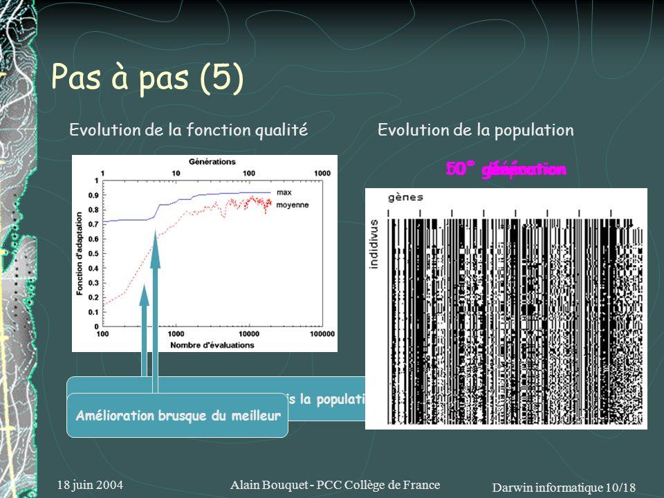 18 juin 2004Alain Bouquet - PCC Collège de France Darwin informatique 10/18 Pas à pas (5) Evolution de la fonction qualité Evolution de la population