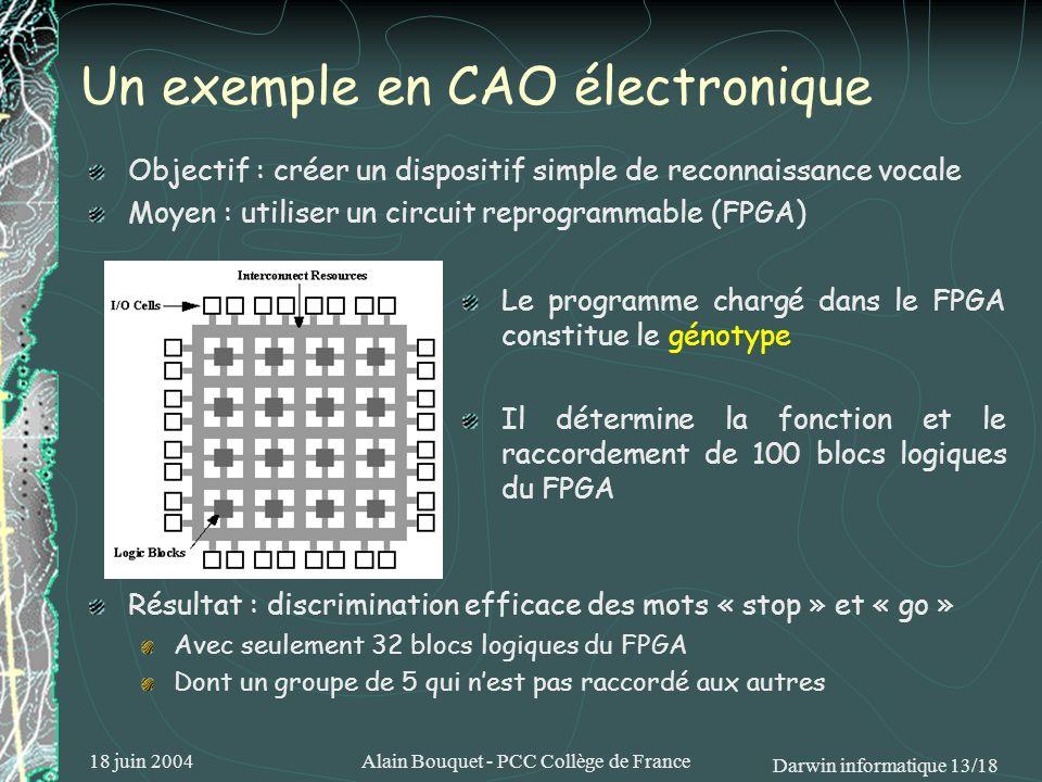18 juin 2004Alain Bouquet - PCC Collège de France Darwin informatique 13/18 Un exemple en CAO électronique Objectif : créer un dispositif simple de re