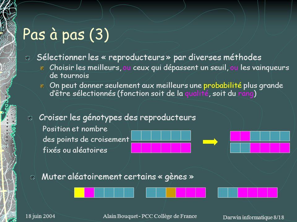 18 juin 2004Alain Bouquet - PCC Collège de France Darwin informatique 9/18 Pas à pas (4) Population de 100 individus Répartition aléatoire Concentration sur les pics Le pic central se peuple Solution optimale