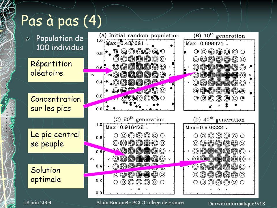 18 juin 2004Alain Bouquet - PCC Collège de France Darwin informatique 10/18 Pas à pas (5) Evolution de la fonction qualité Evolution de la population Le meilleur ne saméliore pas, mais la population progresse Amélioration brusque du meilleur Départ10° génération50° génération