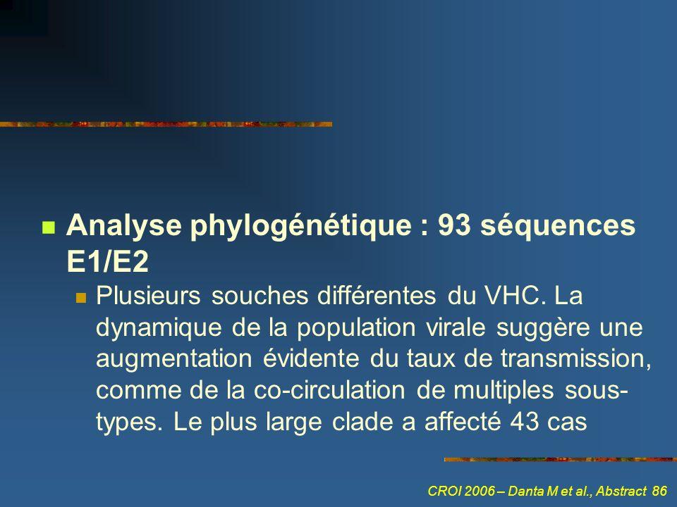 Analyse phylogénétique : 93 séquences E1/E2 Plusieurs souches différentes du VHC. La dynamique de la population virale suggère une augmentation éviden
