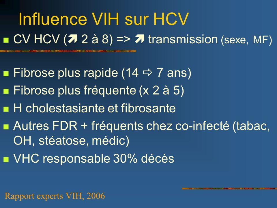 Influence VIH sur HCV CV HCV ( 2 à 8) => transmission (sexe, MF) Fibrose plus rapide (14 7 ans) Fibrose plus fréquente (x 2 à 5) H cholestasiante et f