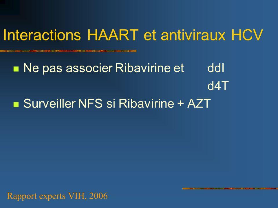 Interactions HAART et antiviraux HCV Ne pas associer Ribavirine etddI d4T Surveiller NFS si Ribavirine + AZT Rapport experts VIH, 2006
