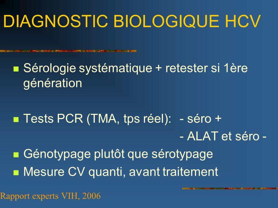 DIAGNOSTIC BIOLOGIQUE HCV Sérologie systématique + retester si 1ère génération Tests PCR (TMA, tps réel): - séro + - ALAT et séro - Génotypage plutôt