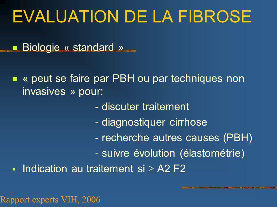 EVALUATION DE LA FIBROSE Biologie « standard » « peut se faire par PBH ou par techniques non invasives » pour: - discuter traitement - diagnostiquer c