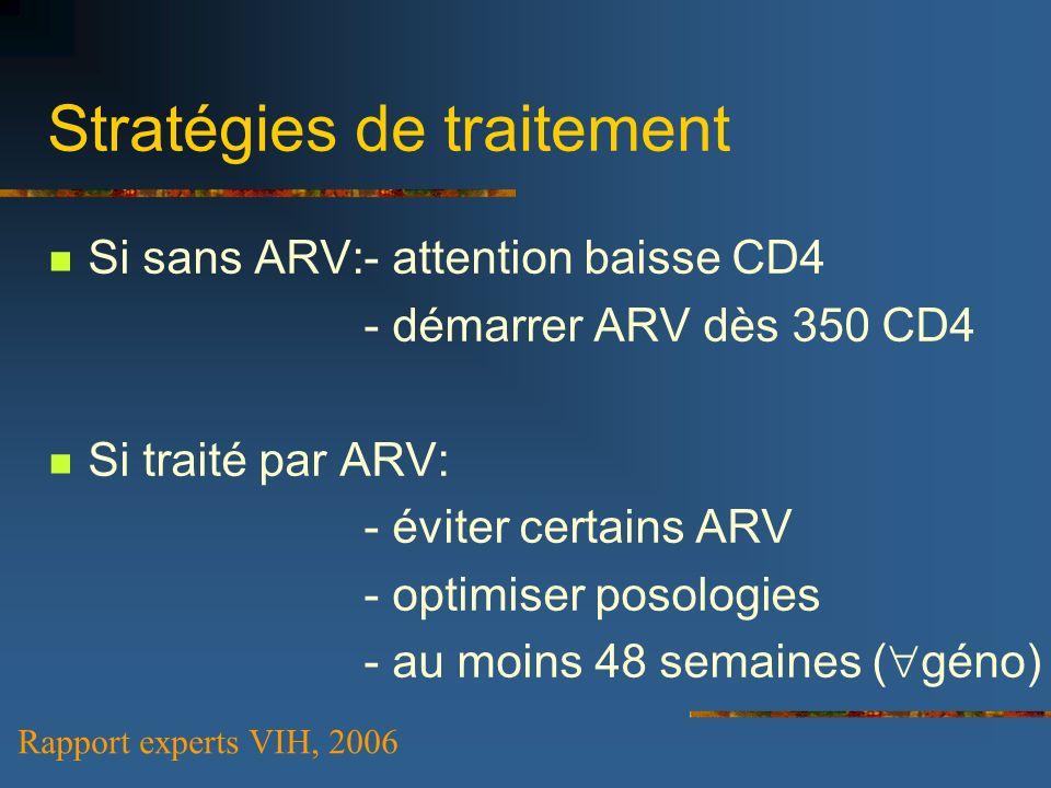 Stratégies de traitement Si sans ARV:- attention baisse CD4 - démarrer ARV dès 350 CD4 Si traité par ARV: - éviter certains ARV - optimiser posologies