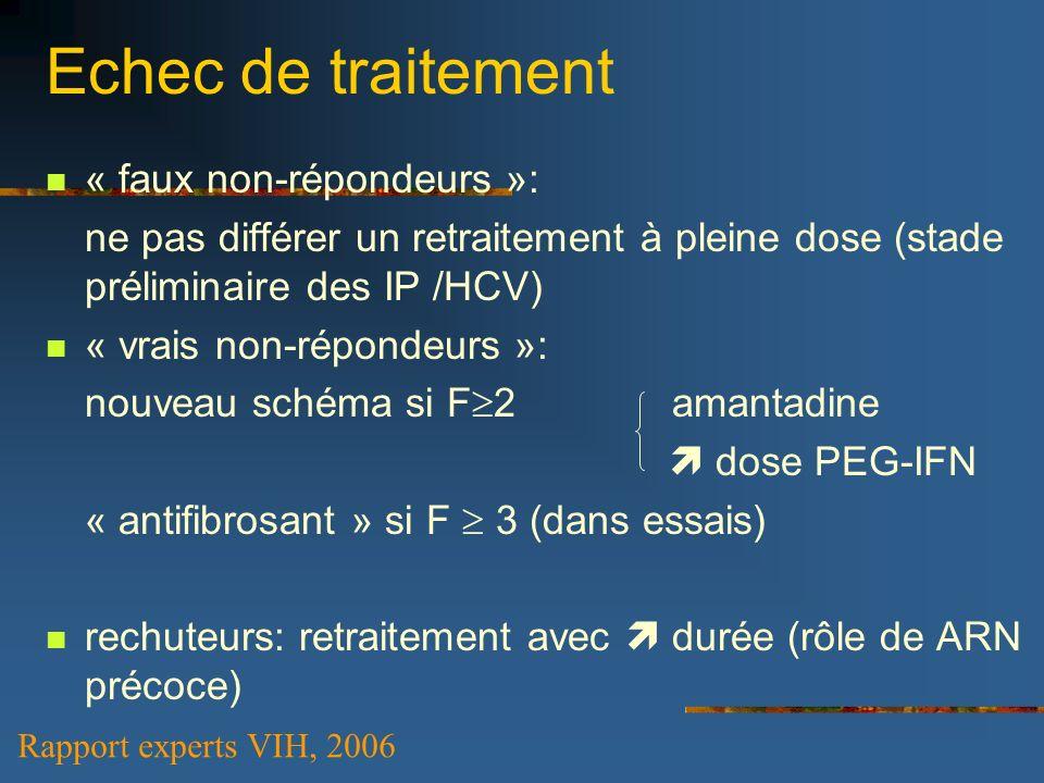 Echec de traitement « faux non-répondeurs »: ne pas différer un retraitement à pleine dose (stade préliminaire des IP /HCV) « vrais non-répondeurs »:
