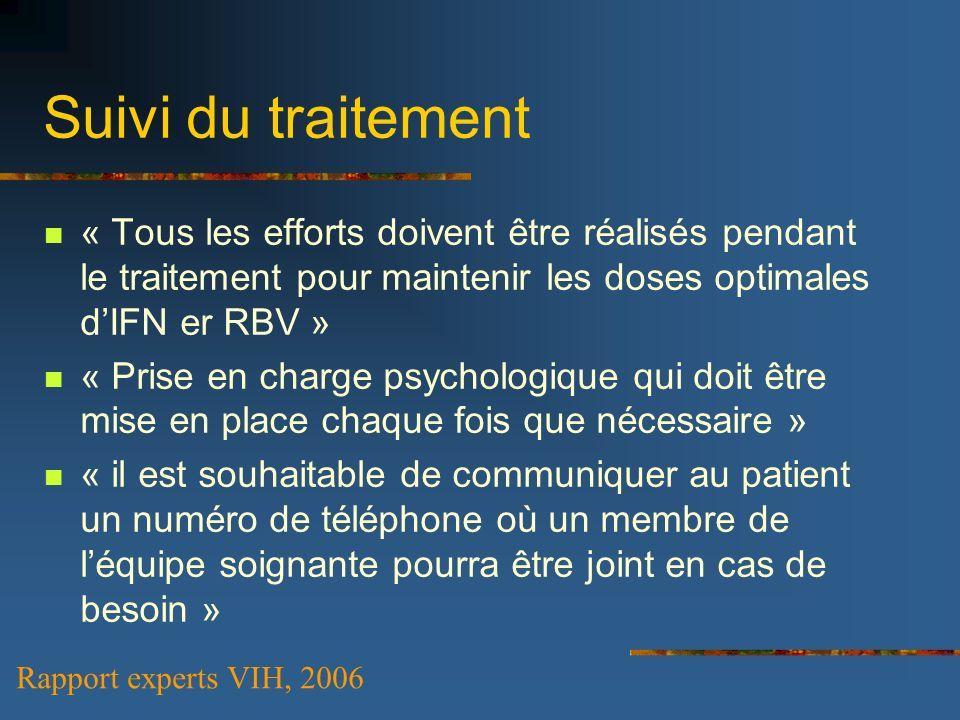 Suivi du traitement « Tous les efforts doivent être réalisés pendant le traitement pour maintenir les doses optimales dIFN er RBV » « Prise en charge