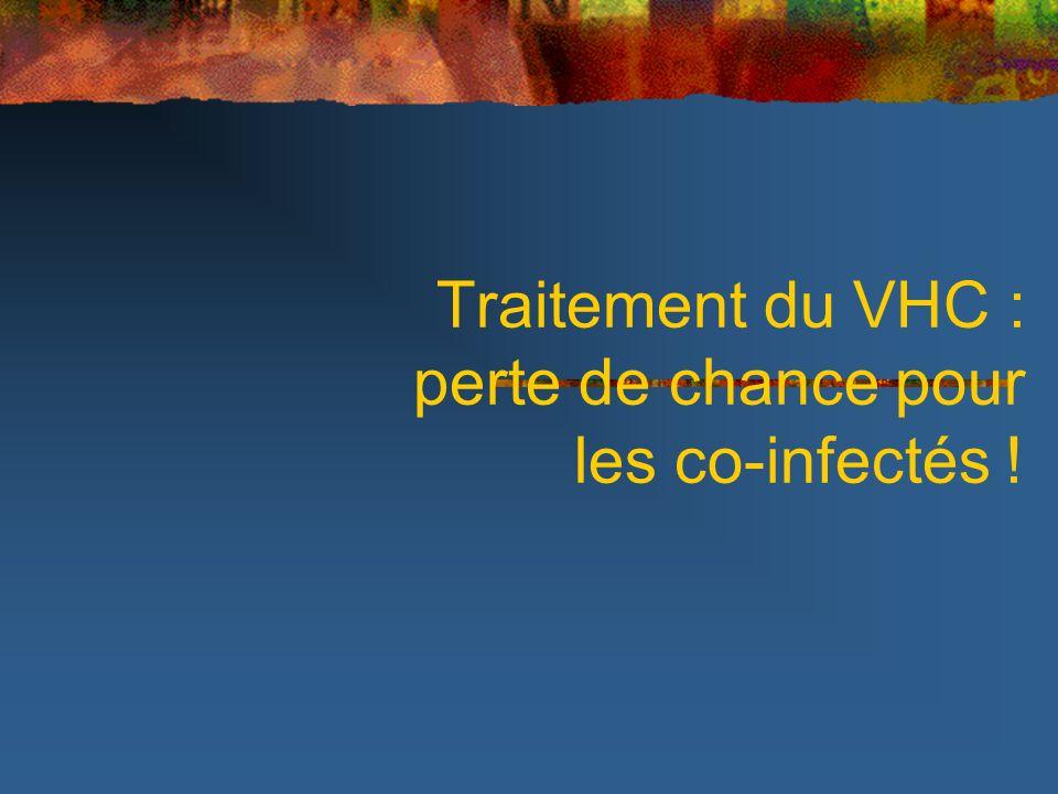 Traitement du VHC : perte de chance pour les co-infectés !