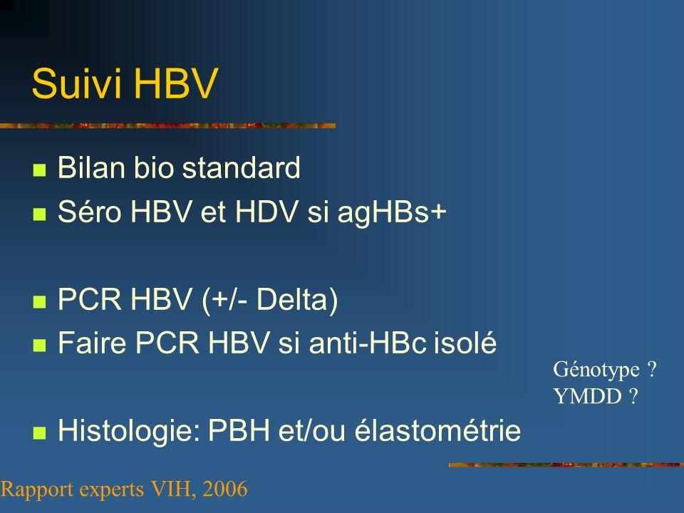 Suivi HBV Bilan bio standard Séro HBV et HDV si agHBs+ PCR HBV (+/- Delta) Faire PCR HBV si anti-HBc isolé Histologie: PBH et/ou élastométrie Génotype