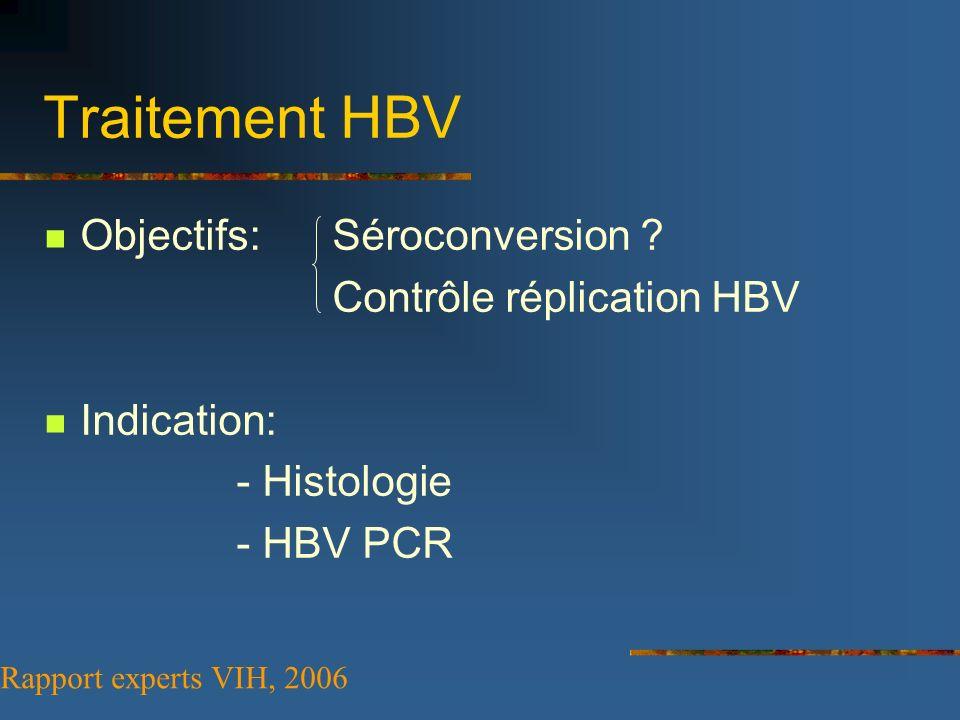 Traitement HBV Objectifs: Séroconversion ? Contrôle réplication HBV Indication: - Histologie - HBV PCR Rapport experts VIH, 2006
