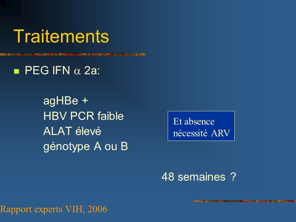 Traitements PEG IFN 2a: agHBe + HBV PCR faible ALAT élevé génotype A ou B 48 semaines ? Et absence nécessité ARV Rapport experts VIH, 2006