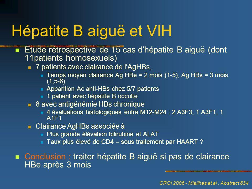 Hépatite B aiguë et VIH Etude rétrospective de 15 cas dhépatite B aiguë (dont 11patients homosexuels) 7 patients avec clairance de lAgHBs, Temps moyen
