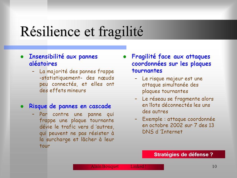 Alain Bouquet Linked !9 Domaine quasi-inexploré Réseaux orientés Exemples très courants –Relations économiques –Chaînes alimentaires –Réactions biolog