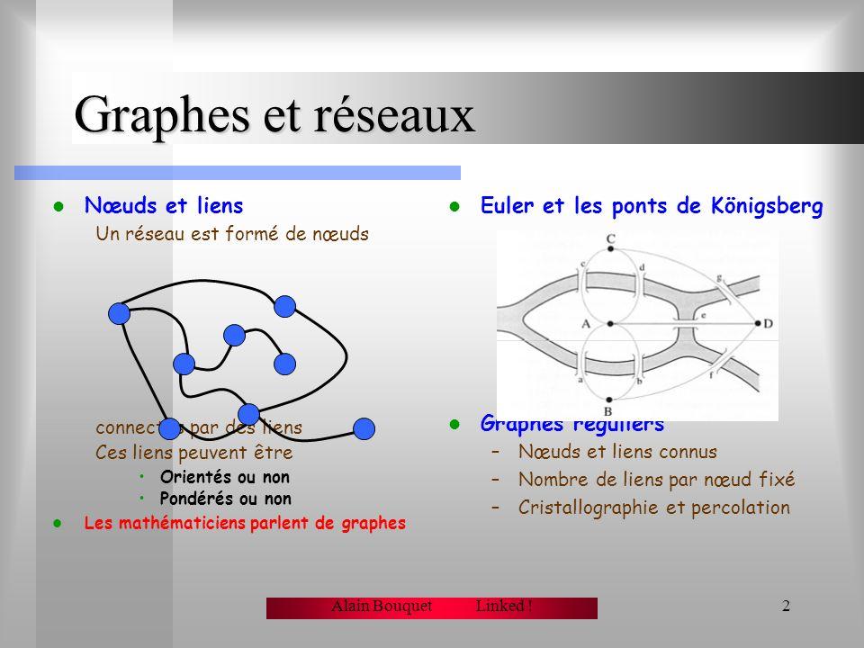 Linked ! La nouvelle science des réseaux Alain Bouquet PCC - CDF
