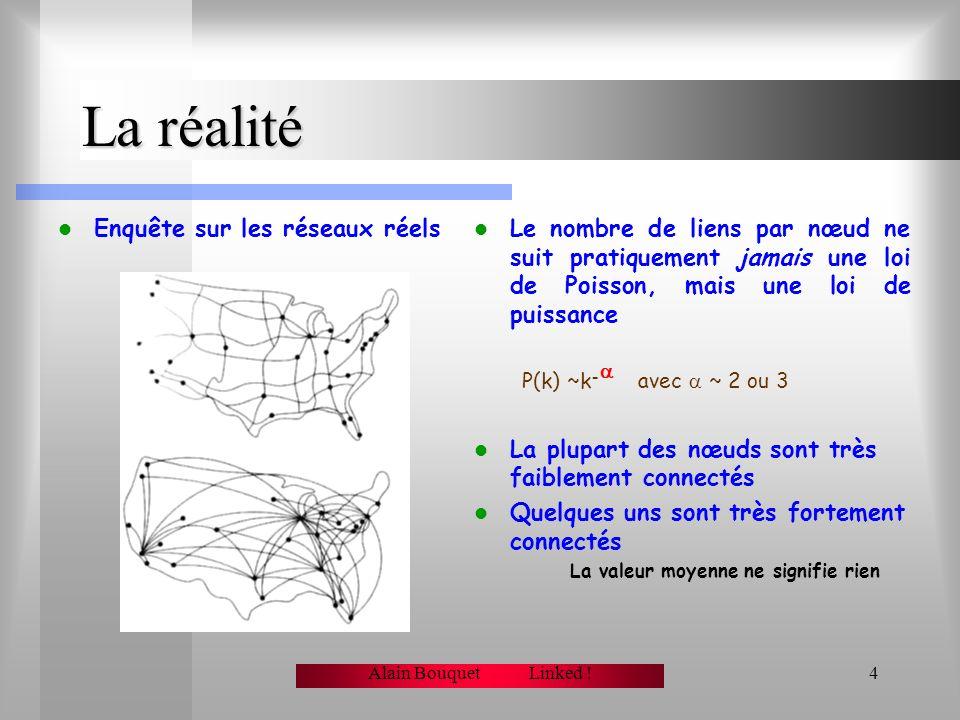 Alain Bouquet Linked !4 La réalité Enquête sur les réseaux réels Le nombre de liens par nœud ne suit pratiquement jamais une loi de Poisson, mais une loi de puissance P(k) ~k - avec ~ 2 ou 3 La plupart des nœuds sont très faiblement connectés Quelques uns sont très fortement connectés La valeur moyenne ne signifie rien