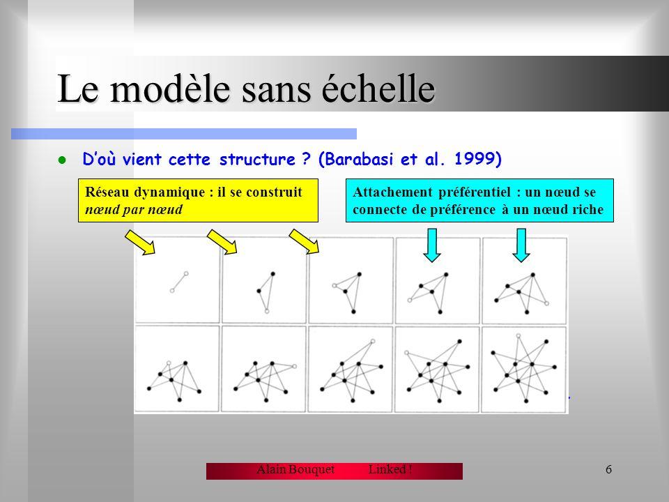 Alain Bouquet Linked !5 Les plaques tournantes Quelques nœuds assurent lessentiel de la connectivité Ce sont les plaques tournantes du réseau, par qui sont reliés la majorité des nœuds Etes-vous une plaque tournante ?