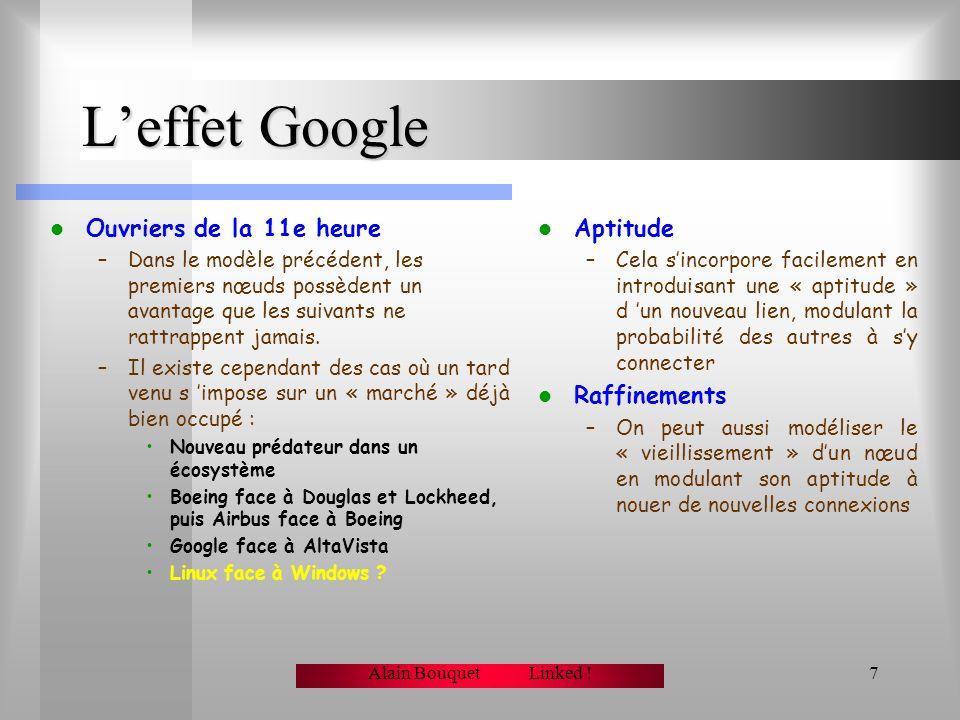 Alain Bouquet Linked !6 Le modèle sans échelle Doù vient cette structure ? (Barabasi et al. 1999) Les riches senrichissent Réseau dynamique : il se co