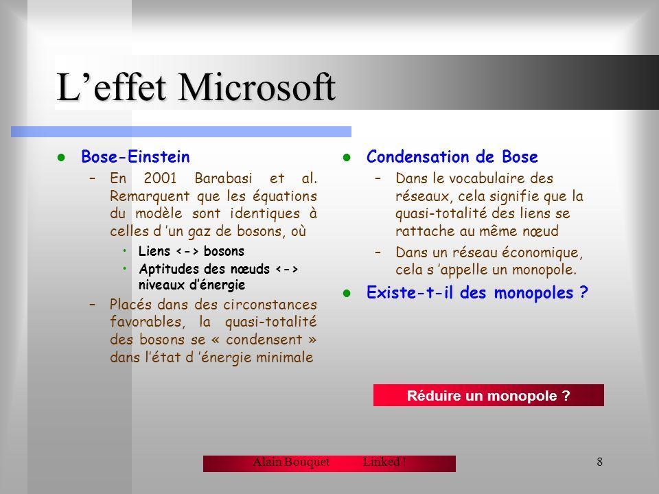 Alain Bouquet Linked !7 Leffet Google Ouvriers de la 11e heure –Dans le modèle précédent, les premiers nœuds possèdent un avantage que les suivants ne