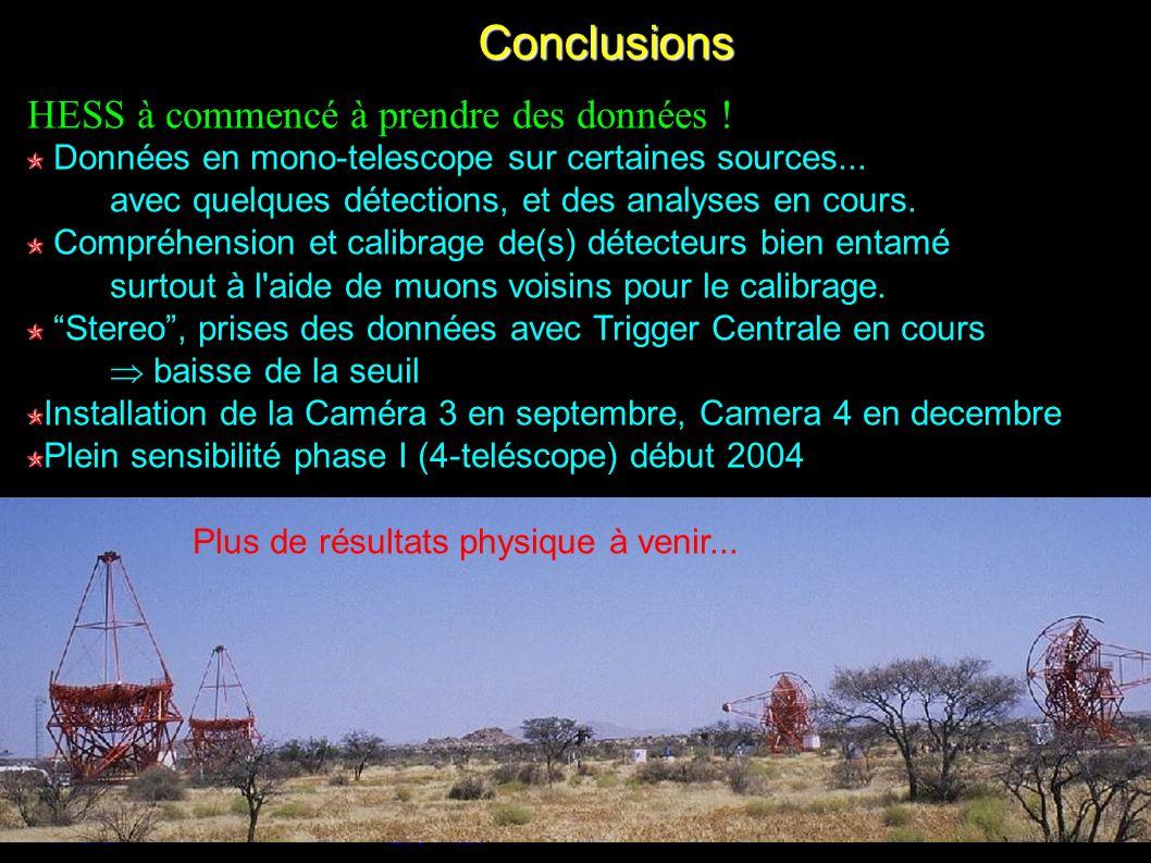 M. PunchHESS Phase I 13 Conclusions HESS à commencé à prendre des données .