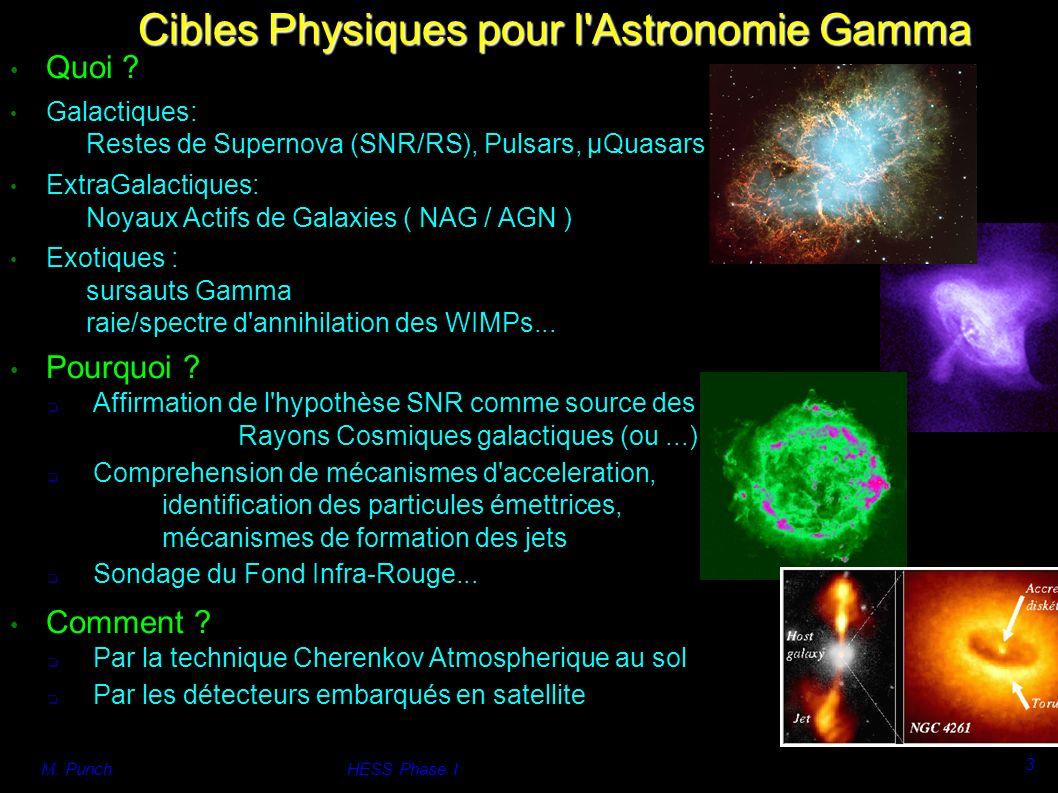 M. PunchHESS Phase I 3 Cibles Physiques pour l'Astronomie Gamma Quoi ? Galactiques: Restes de Supernova (SNR/RS), Pulsars, µQuasars ExtraGalactiques: