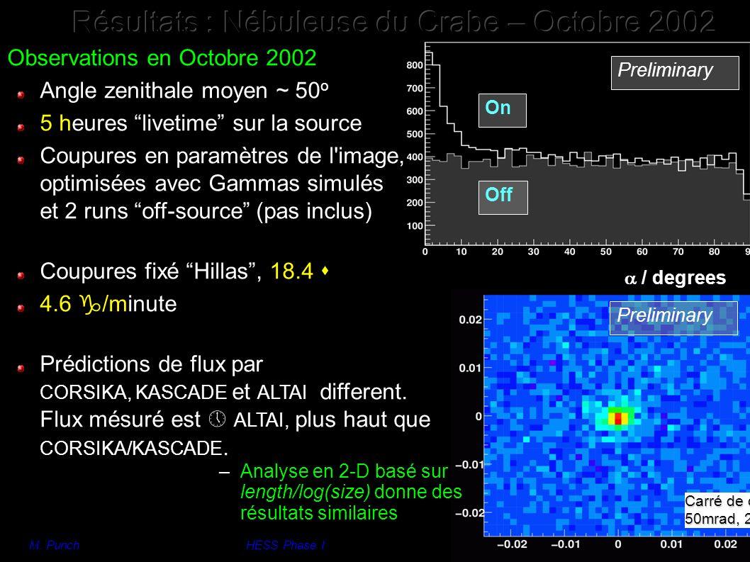 M. PunchHESS Phase I 8 / degrees Preliminary On Off Observations en Octobre 2002 Angle zenithale moyen ~ 50 o 5 heures livetime sur la source Coupures