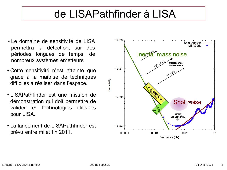 E.Plagnol - LISA/LISAPathfinderJournée Spatiale19 Fevrier 2008 2 Le domaine de sensitivité de LISA permettra la détection, sur des périodes longues de temps, de nombreux systèmes émetteurs de LISAPathfinder à LISA Compact binaries Inertial mass noise Shot noise Cette sensitivité nest atteinte que grace à la maitrise de techniques difficiles à réaliser dans lespace.