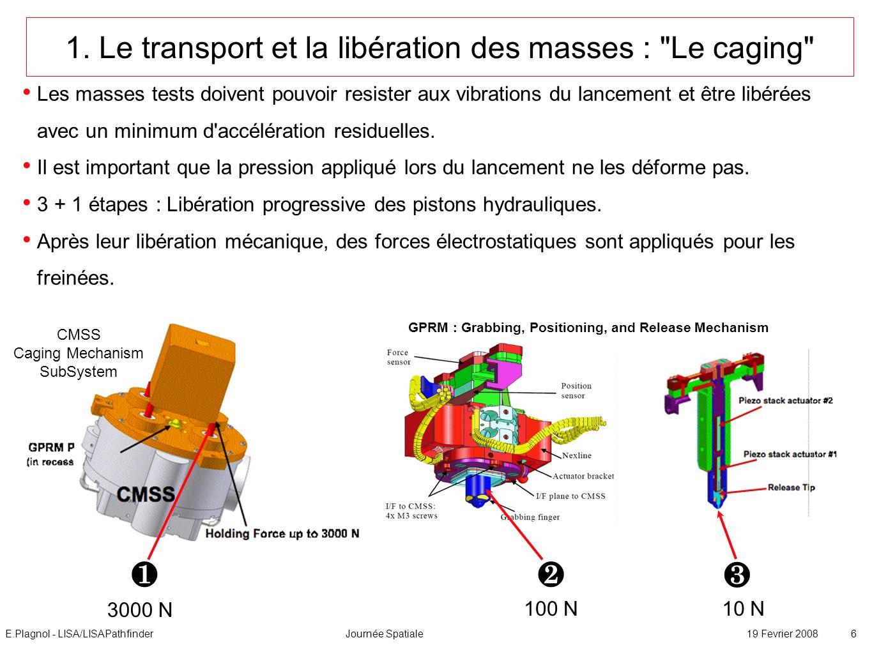 E.Plagnol - LISA/LISAPathfinderJournée Spatiale19 Fevrier 2008 6 1. Le transport et la libération des masses :