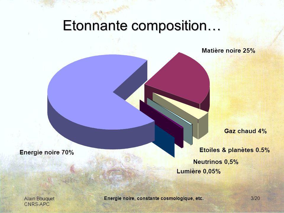 Alain Bouquet CNRS-APC Energie noire, constante cosmologique, etc.3/20 Matière noire 25% Etonnante composition… Gaz chaud 4% Etoiles & planètes 0.5% N