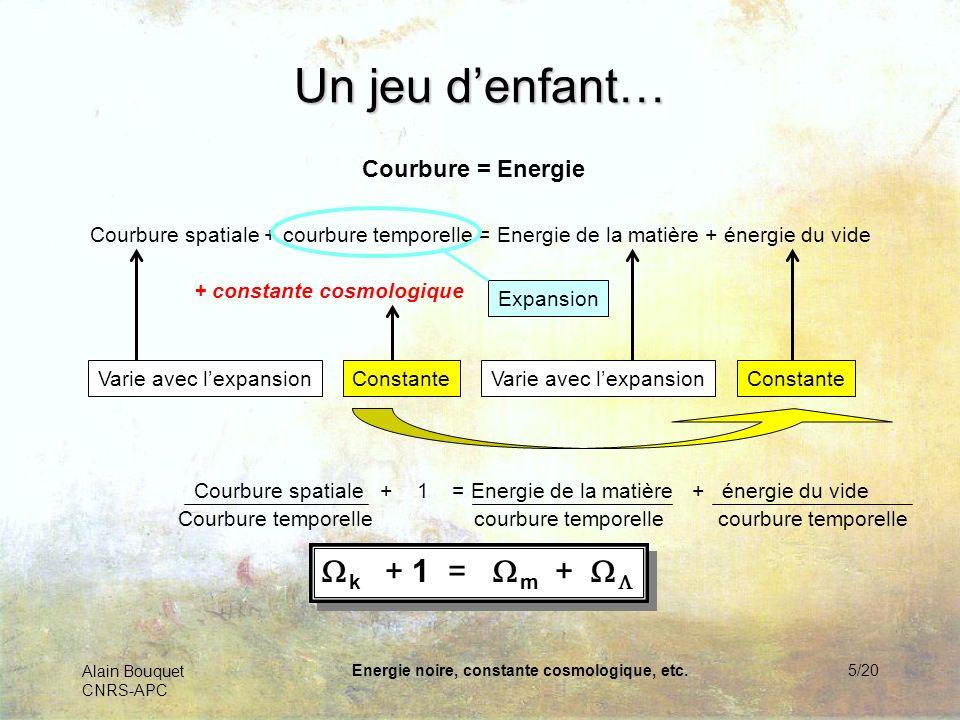 Alain Bouquet CNRS-APC Energie noire, constante cosmologique, etc.5/20 Un jeu denfant… Courbure = Energie Courbure spatiale + courbure temporelle = En