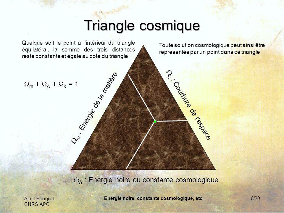 Alain Bouquet CNRS-APC Energie noire, constante cosmologique, etc.6/20 Triangle cosmique m : Energie de la matière : Energie noire ou constante cosmol