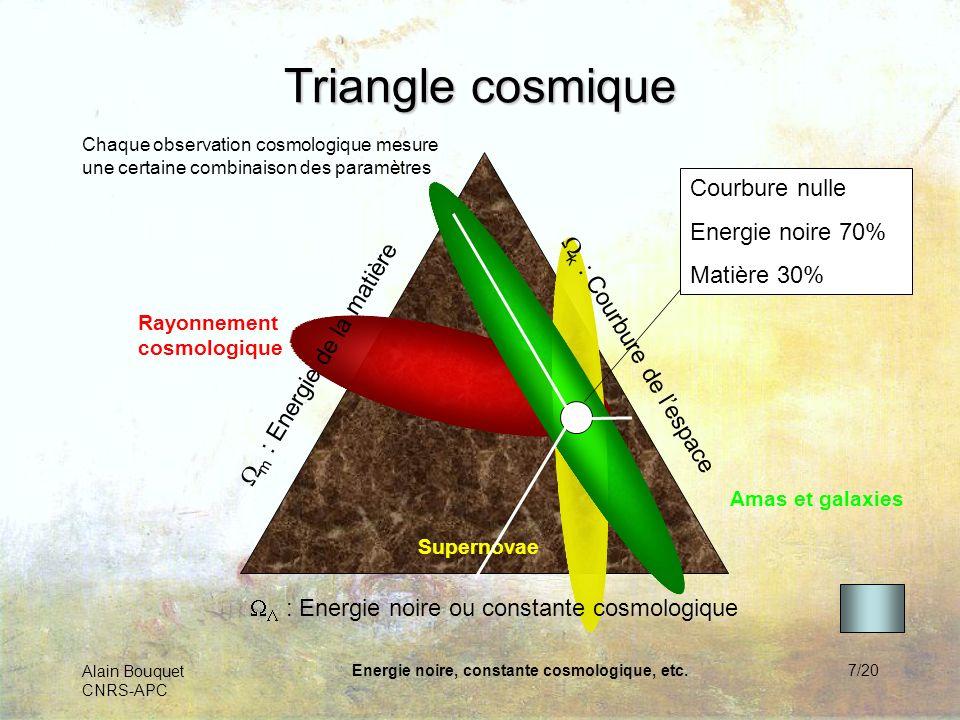 Alain Bouquet CNRS-APC Energie noire, constante cosmologique, etc.7/20 Triangle cosmique Rayonnement cosmologique Supernovae Amas et galaxies Chaque o