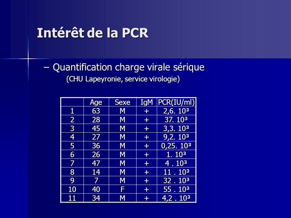 Intérêt de la PCR –Quantification charge virale sérique (CHU Lapeyronie, service virologie) (CHU Lapeyronie, service virologie) AgeSexeIgMPCR(IU/ml) 1