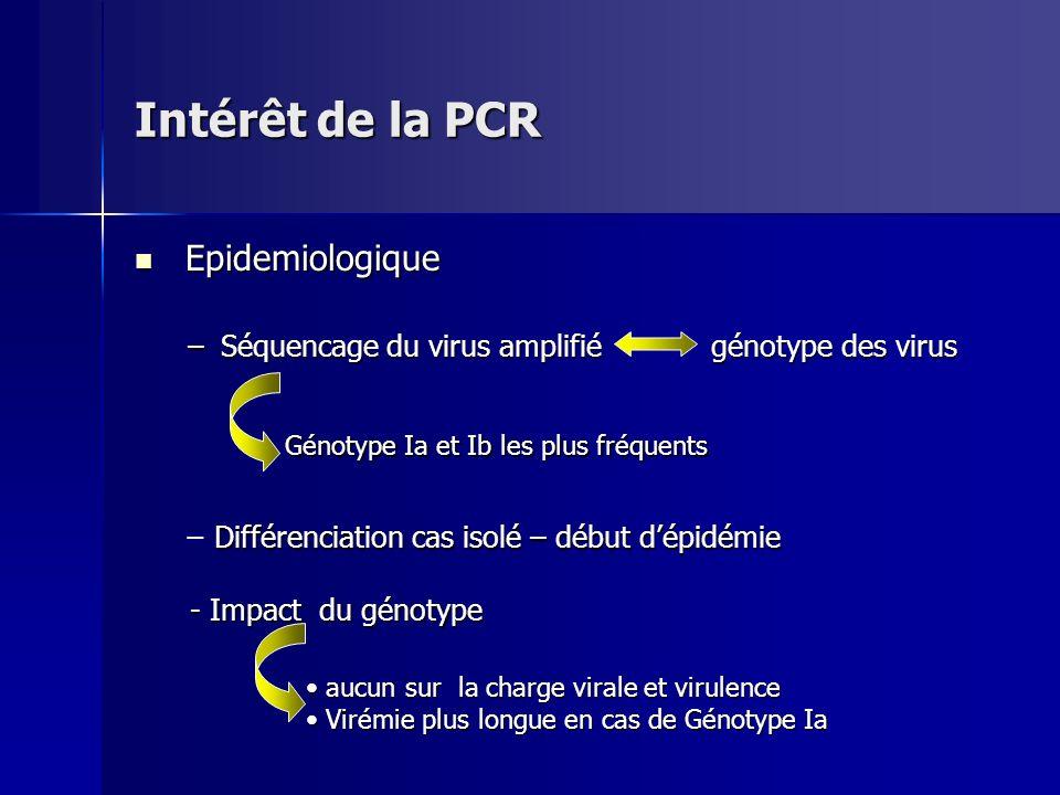 Epidemiologique Epidemiologique –Séquencage du virus amplifié génotype des virus Intérêt de la PCR Génotype Ia et Ib les plus fréquents - Impact du gé