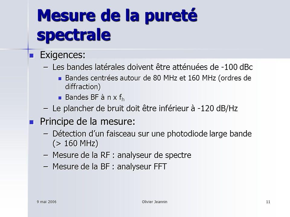 9 mai 2006Olivier Jeannin11 Mesure de la pureté spectrale Exigences: Exigences: –Les bandes latérales doivent être atténuées de -100 dBc Bandes centré