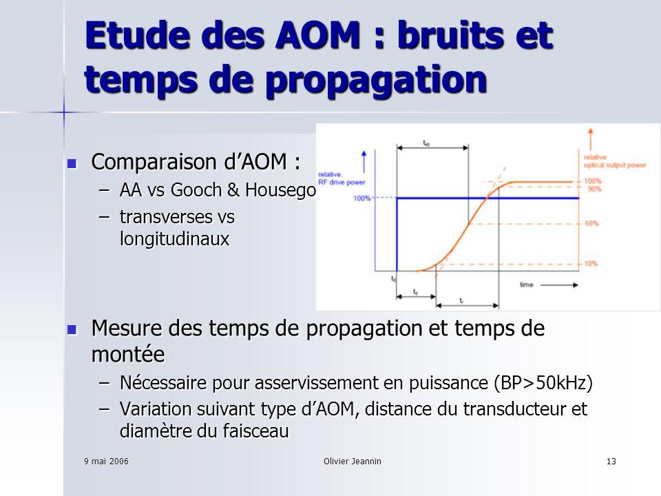 9 mai 2006Olivier Jeannin13 Etude des AOM : bruits et temps de propagation Comparaison dAOM : Comparaison dAOM : –AA vs Gooch & Housego –transverses v