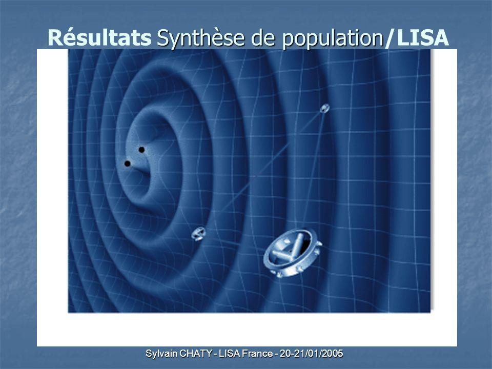 Sylvain CHATY - LISA France - 20-21/01/2005 Synthèse de population Résultats Synthèse de population/LISA